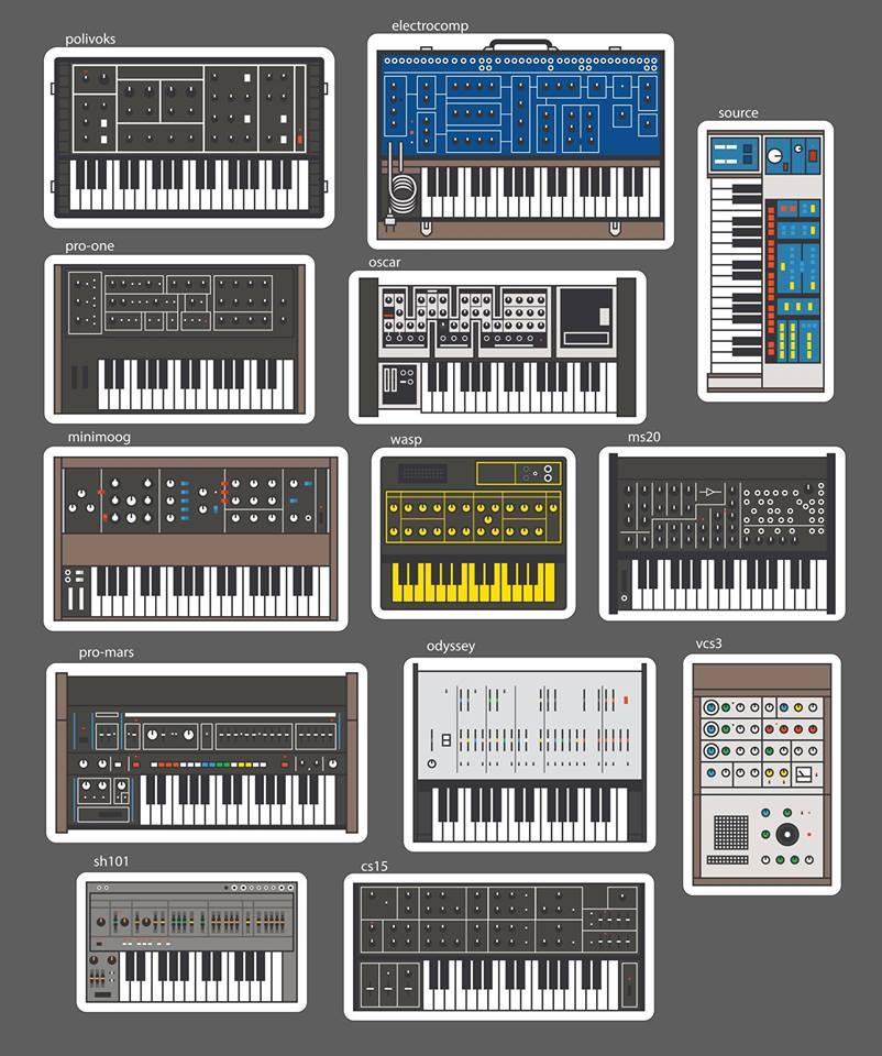 Salzburger Synthesizer Stammtisch